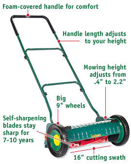 Image gallery old fashioned mower for Gardeners supply company